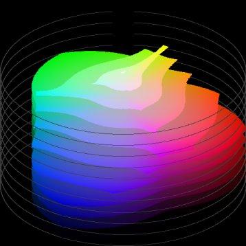 Kleurruimte Kleuren RGB sRGB AdobeRGB ProPhotoRGB