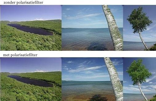 Filters Fotografie Polarisatiefilter Effect