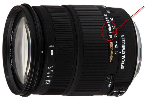 Sigma Lens Brandpuntsafstand